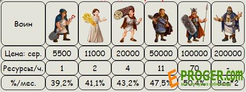 brave knights скрипт игры с выводом денег
